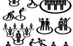 Какие бывают отделы в организации