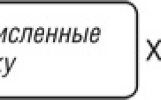 Какой налог на дивиденды в России