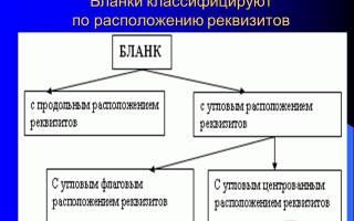Какие реквизиты указываются в договоре с ИП