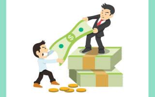 распределение прибыли между учредителями ооо