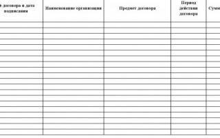 Как вести реестр договоров в организации