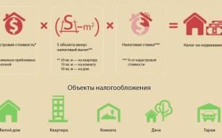 Как высчитывается налог на квартиру